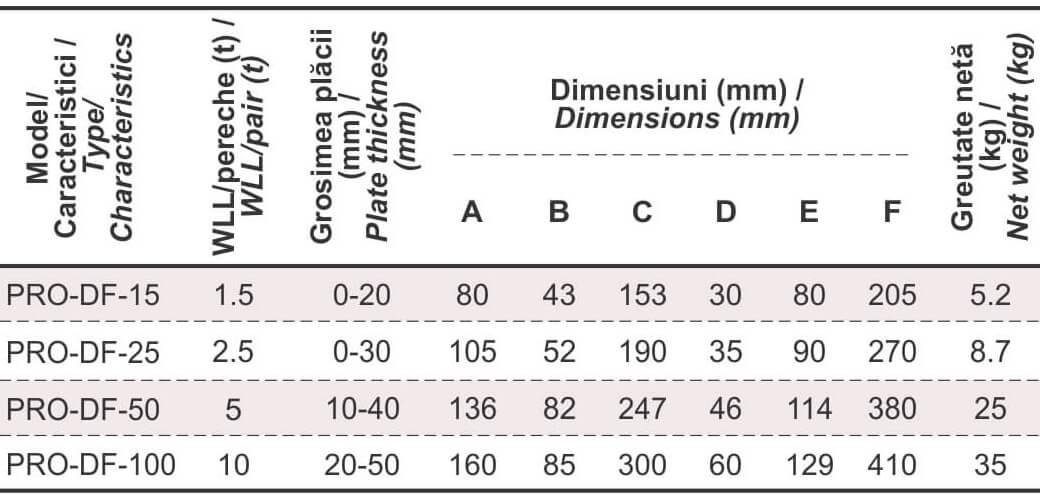 cleste orizontal tabla