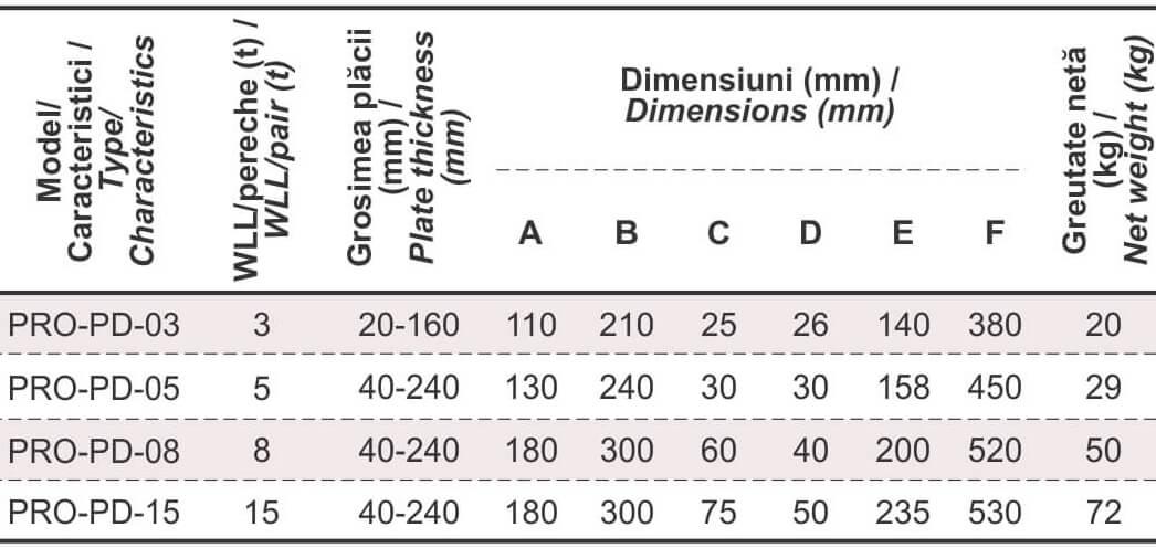 dimensiuni cleste orizontal tabla