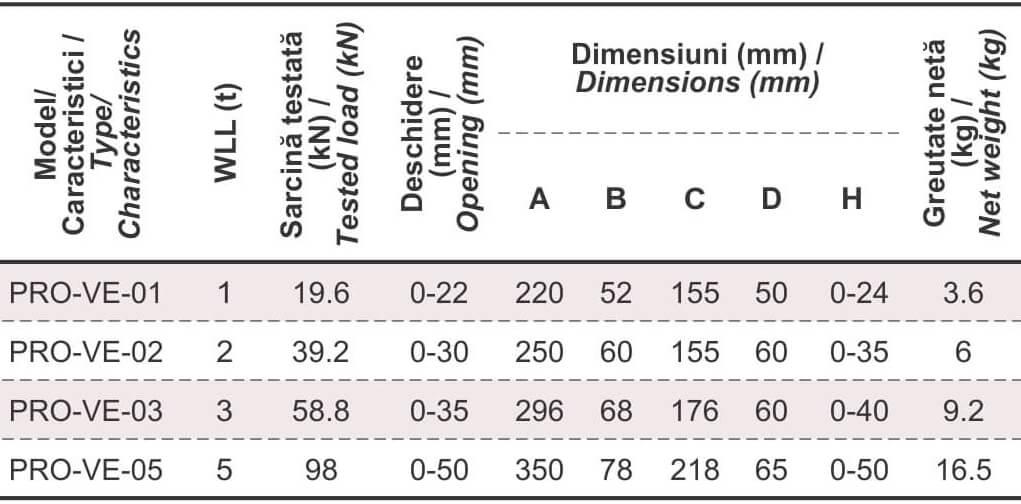 dimensiuni cleste vertical tabla